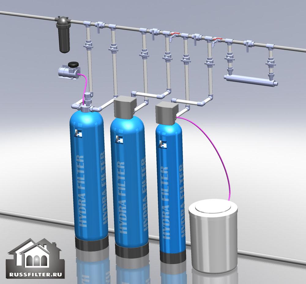 Водоподготовка для коттеджа #10. 2500 л/час (4-6 одновременно открытых крана) Растворенное железо до 5 мг/л, жесткость до 10